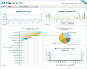 Screenshow of New Relic Lite
